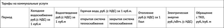 Тарифы на ЖКУ в Улан-Удэ -1