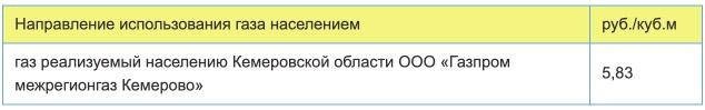 Тарифы на газ в Новокузнецке с 1 января 2021 года