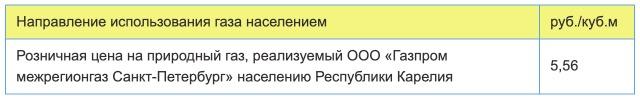 Тарифы на газ в Республике Карелия с 1 января 2021 года