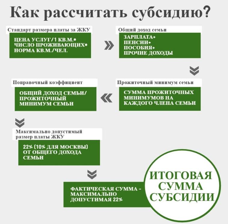 https-polevskoy-ru-wp-content-uploads-2020-04-ra